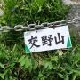 生駒山系まるごとハイキングマップ オレンジ線縦走