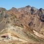 那須岳 剣ヶ峰–朝日岳−三本槍岳−茶臼
