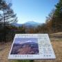 扇山(犬目宿バリ&ハイキングコース)