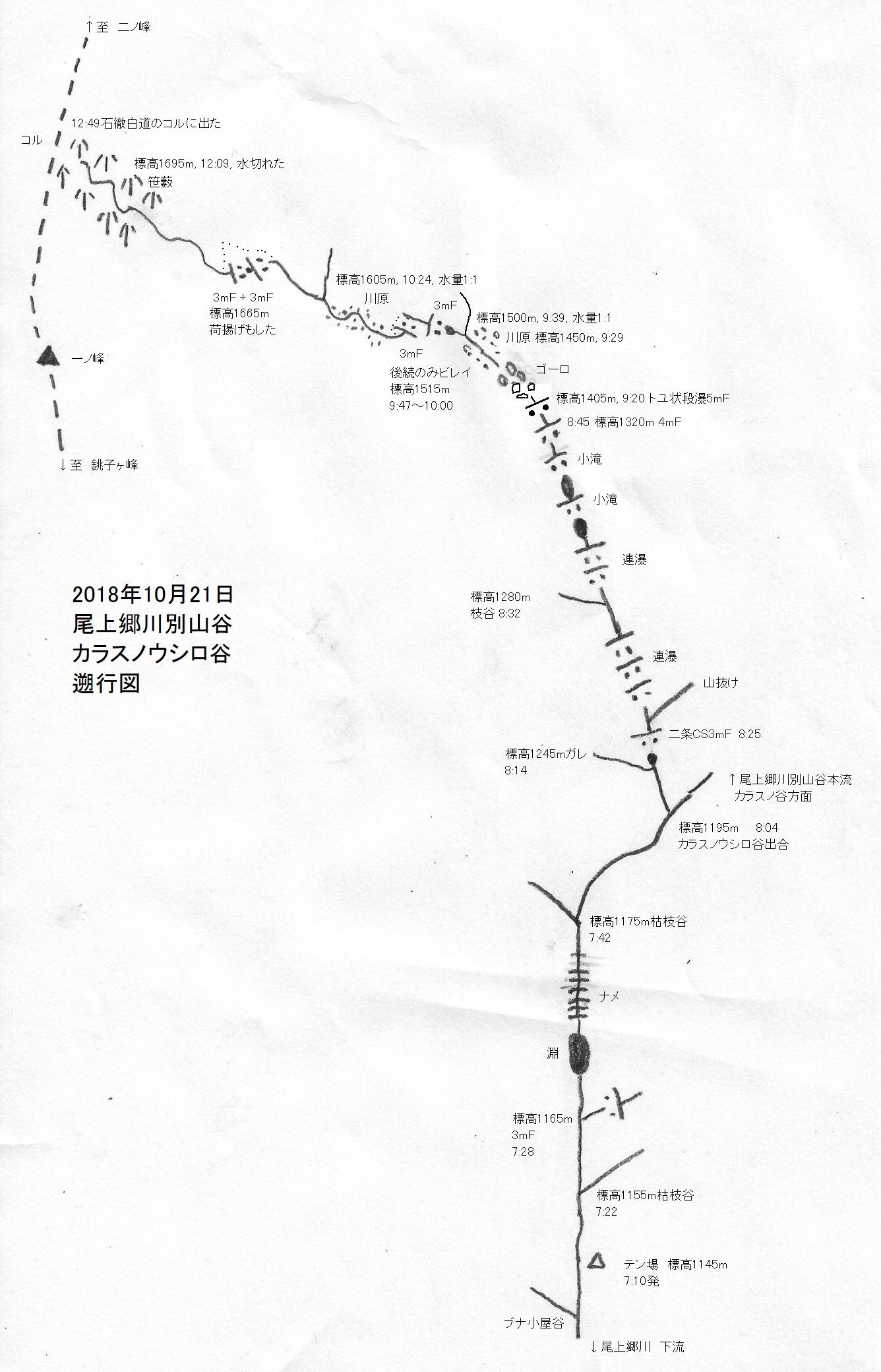 カラスノウシロ谷遡行図